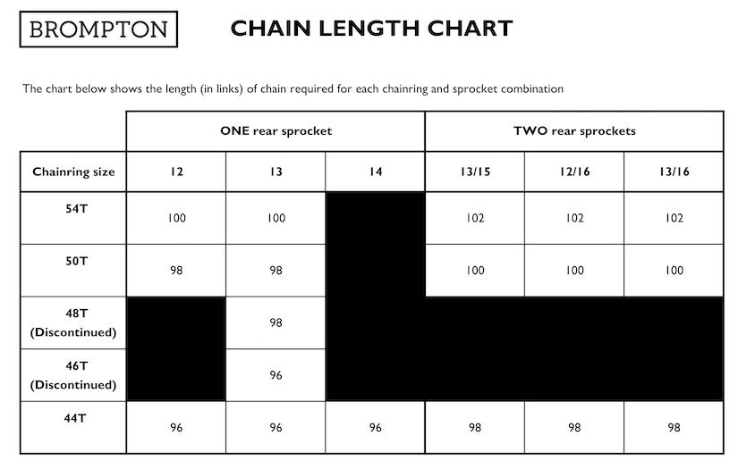 Plateau du pédalier Brompton post-2012 : caractéristiques, pose et dépose - Page 2 Chain_10