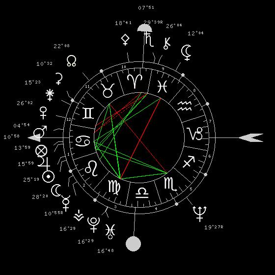 Thème natal 1 ( projet)  5176-410