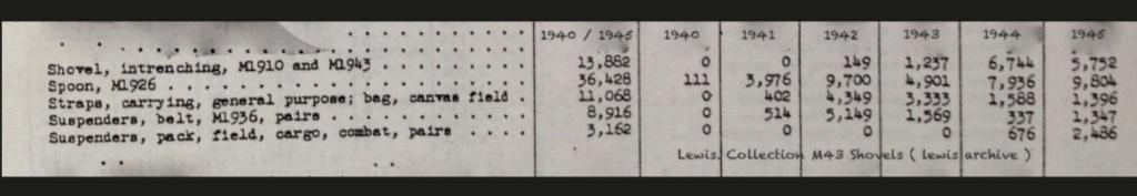 [GUIDE] La pelle US M-1943 B3982510