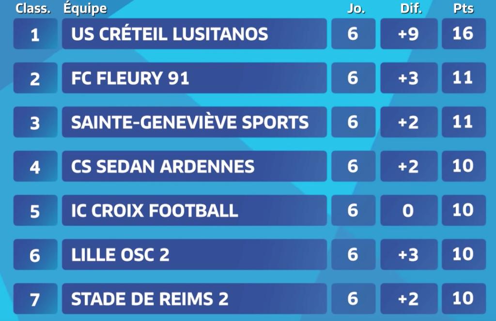 [6ème journée]: Bobigny - Créteil - Page 4 Classe10