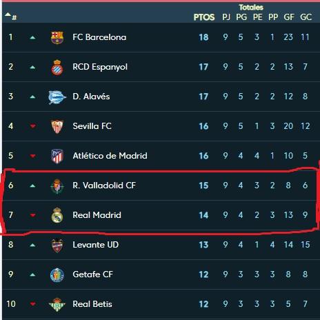 Liga Santander 2019-2020 - Página 48 Sin_tz17
