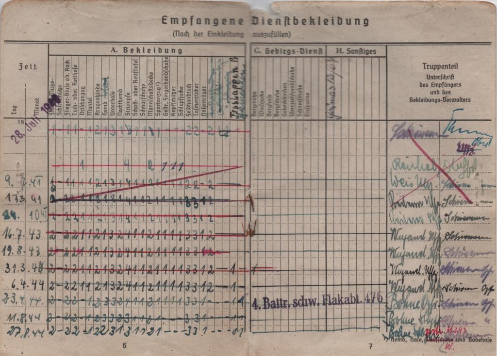 Soldbuch Flak Page_610