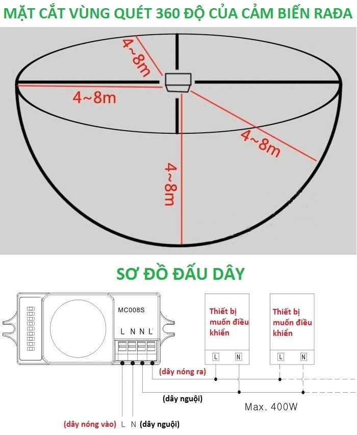 Công tắc cảm biến Radar vi sóng MC008S tùy chỉnh chính xác 20180312