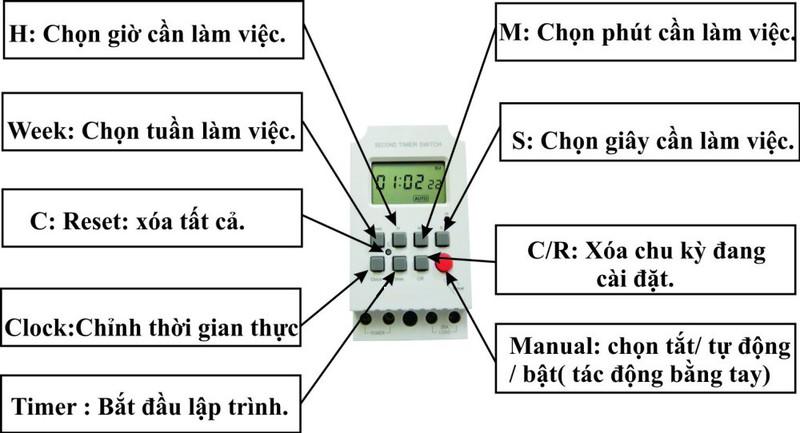 Bộ hẹn giờ- định thời tắt/mở thiết bị tự động thông minh tiết kiệm điện Kerde siêu nhỏ gọn, nhẹ và tiện lợi Timer-11