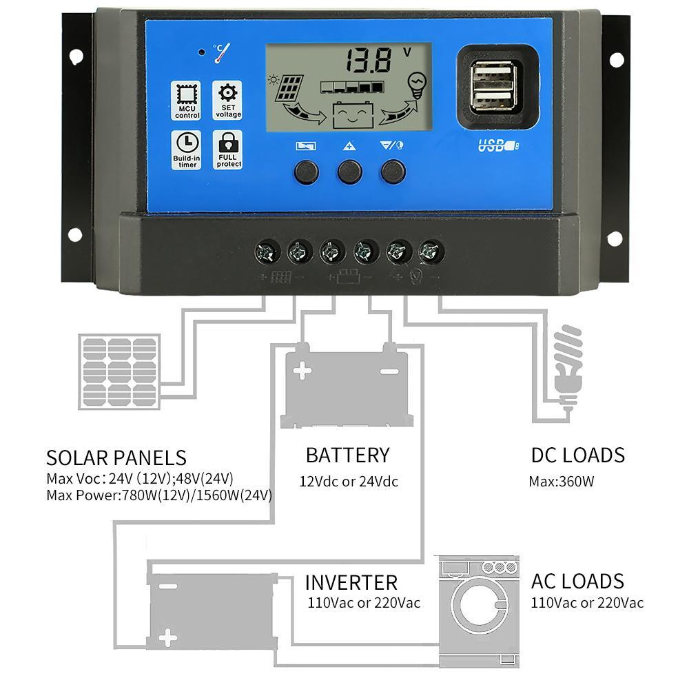 MPPT vs PWM Solar Controllers Z1333612
