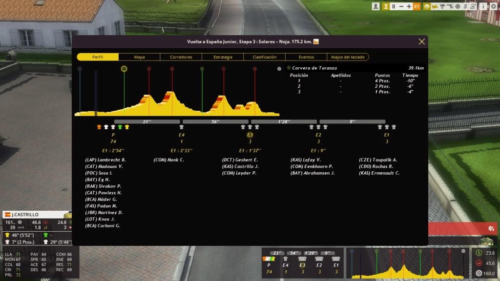 Vuelta a España Junior | 2.U25 | (03/04-10/04) 20190412