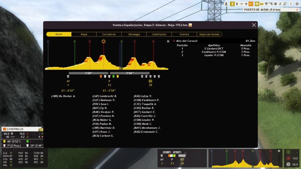 Vuelta a España Junior | 2.U25 | (03/04-10/04) 20190418