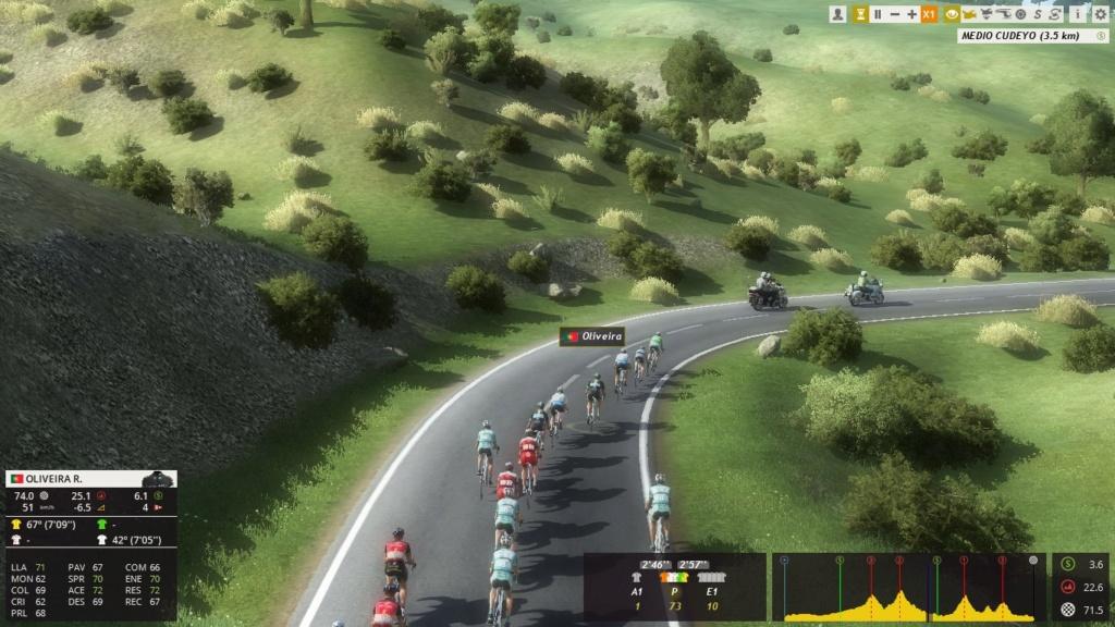 Vuelta a España Junior | 2.U25 | (03/04-10/04) 20190419