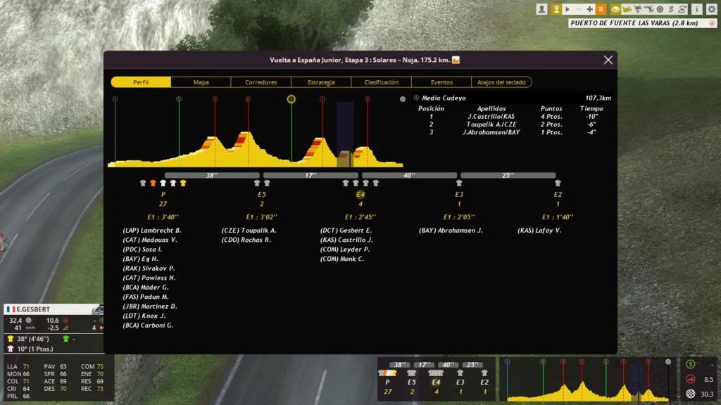 Vuelta a España Junior | 2.U25 | (03/04-10/04) 20190429