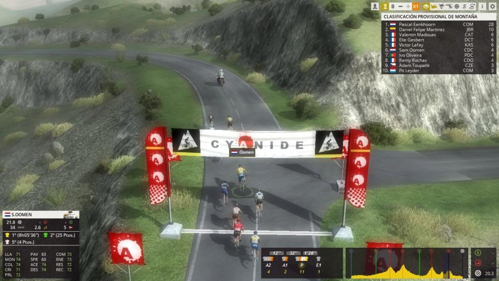Vuelta a España Junior | 2.U25 | (03/04-10/04) 20190431