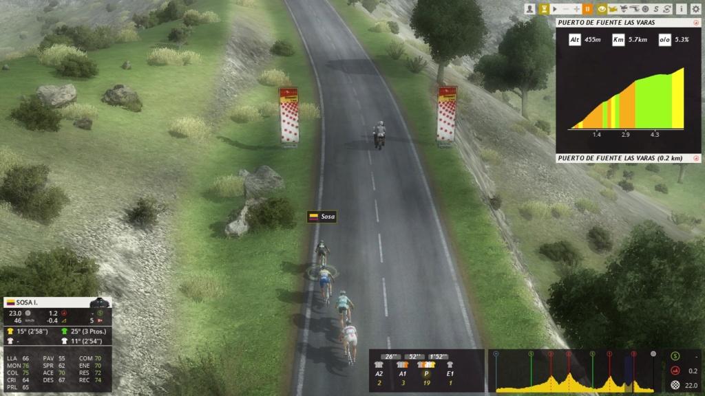 Vuelta a España Junior | 2.U25 | (03/04-10/04) 20190432