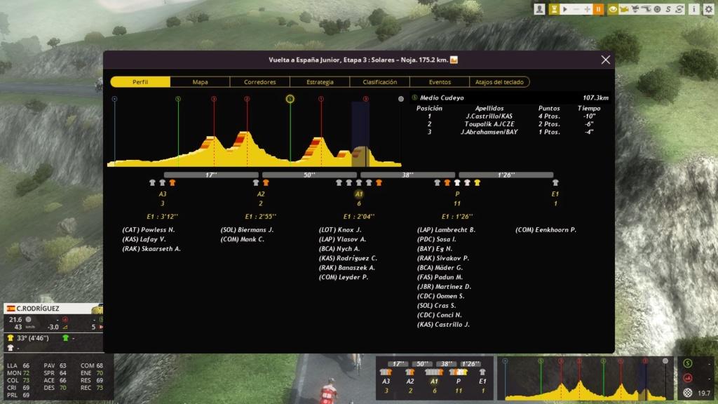 Vuelta a España Junior | 2.U25 | (03/04-10/04) 20190433