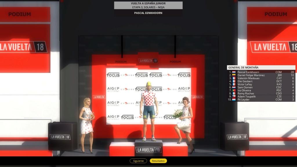 Vuelta a España Junior | 2.U25 | (03/04-10/04) 20190446