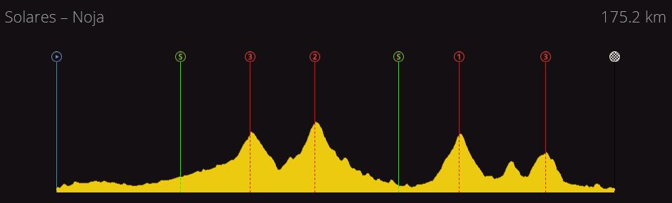 Vuelta a España Junior | 2.U25 | (03/04-10/04) 79533110