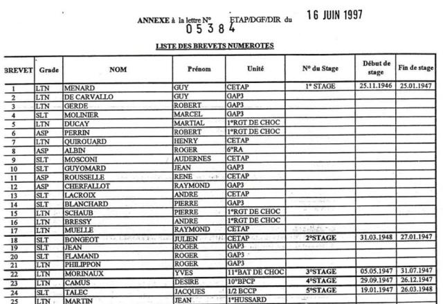 Chronique du temps passé… au 13.  Liste110