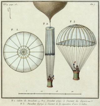 11 octobre 1802 Jeanne Labrosse dépose le brevet N° 195 Parach15