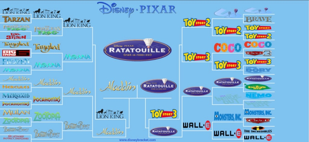 Tournoi Disney vs Pixar Db10