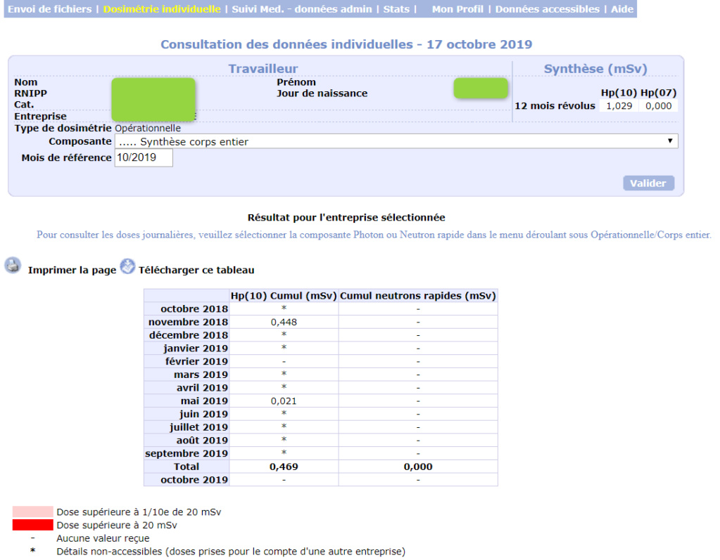 SISERI - Détails non-accessibles * 2019-110