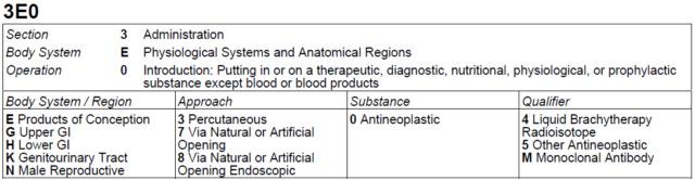 Fármacos biológico de administração oral ou endovenosa A1110