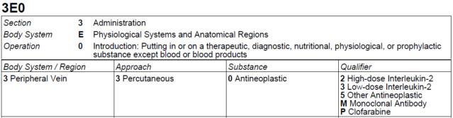 Fármacos biológico de administração oral ou endovenosa A1210