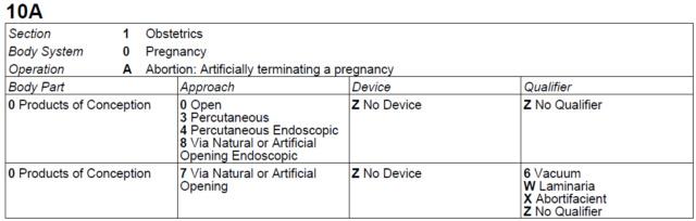 Misoprostol vaginal J210