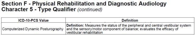 Posturografia dinâmica e reabilitação vestibular L210