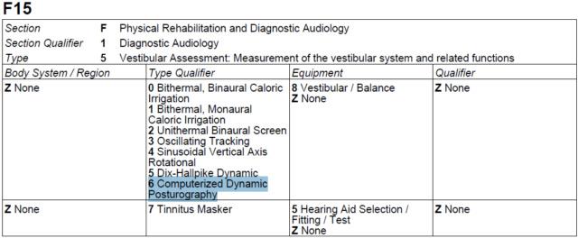 Posturografia dinâmica e reabilitação vestibular L310