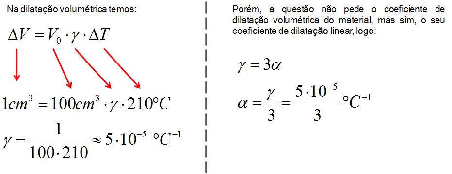 dilatação Forume11