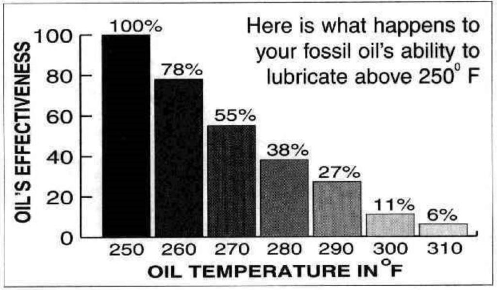 Qui roule avec un radiateur d'huile ? - Page 4 Oil_de10
