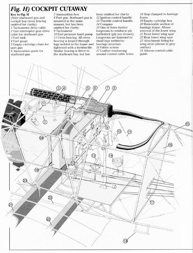 "[Concours WWI] Fokker D.VII ""Early"" - Max Kliefoth / Jasta 19 - Octobre 1918 - 1/32 - Page 3 Cockpi10"