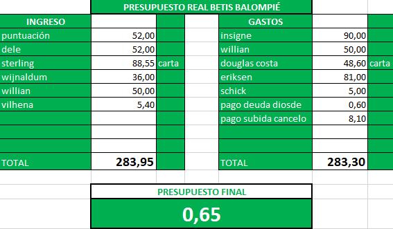 presupuesto t1-t2-t3 Presu_10