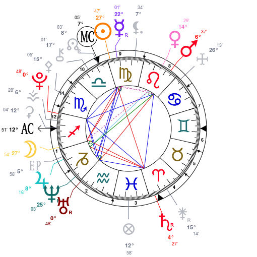 Vénus isolée ? Astrot16
