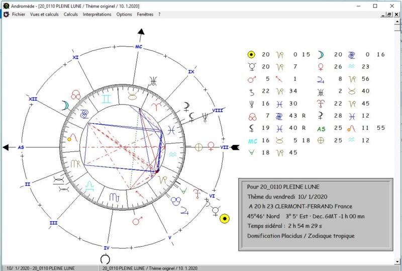 Horoscope 2020 20_01111