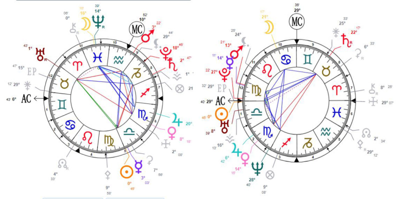 La roue d'Aleph Aleph_14