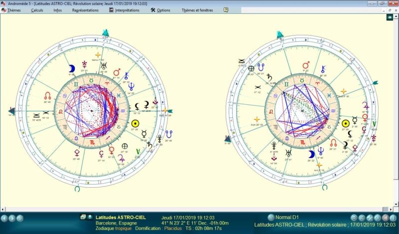 Transit d' Uranus en maison 9 - Page 3 Latitu10