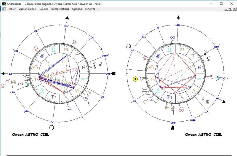 5 planètes en maison 1. Vos avis svp ? Oween_10