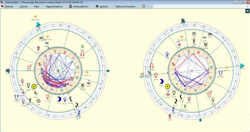 Transit d' Uranus en maison 9 - Page 3 Percen11
