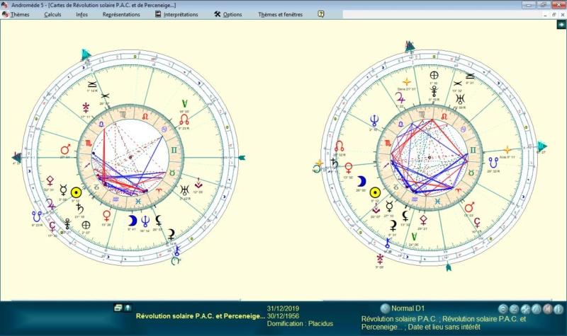 Transit d' Uranus en maison 9 - Page 3 Percen12