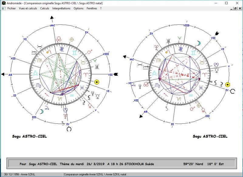 Jupiter en maison de Révolution Solaire - Page 4 Sogu_r10
