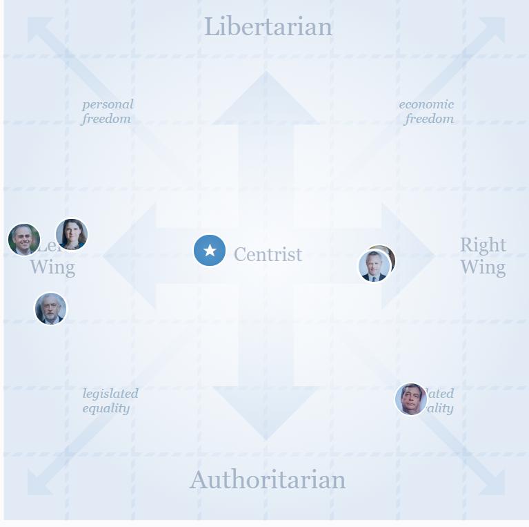 Politics - Page 2 Screen67