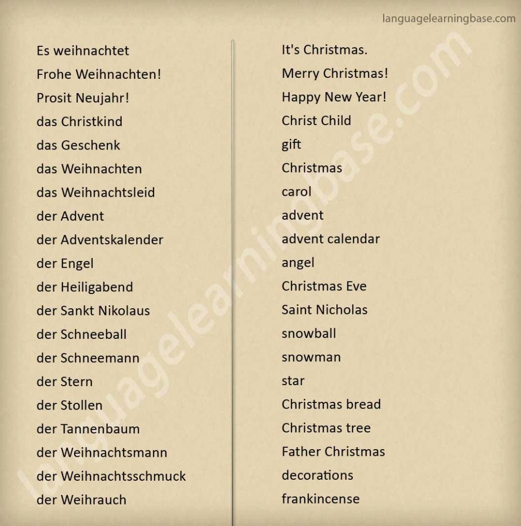 Học từ vựng tiếng Dức chủ dề Giáng sinh Christ10