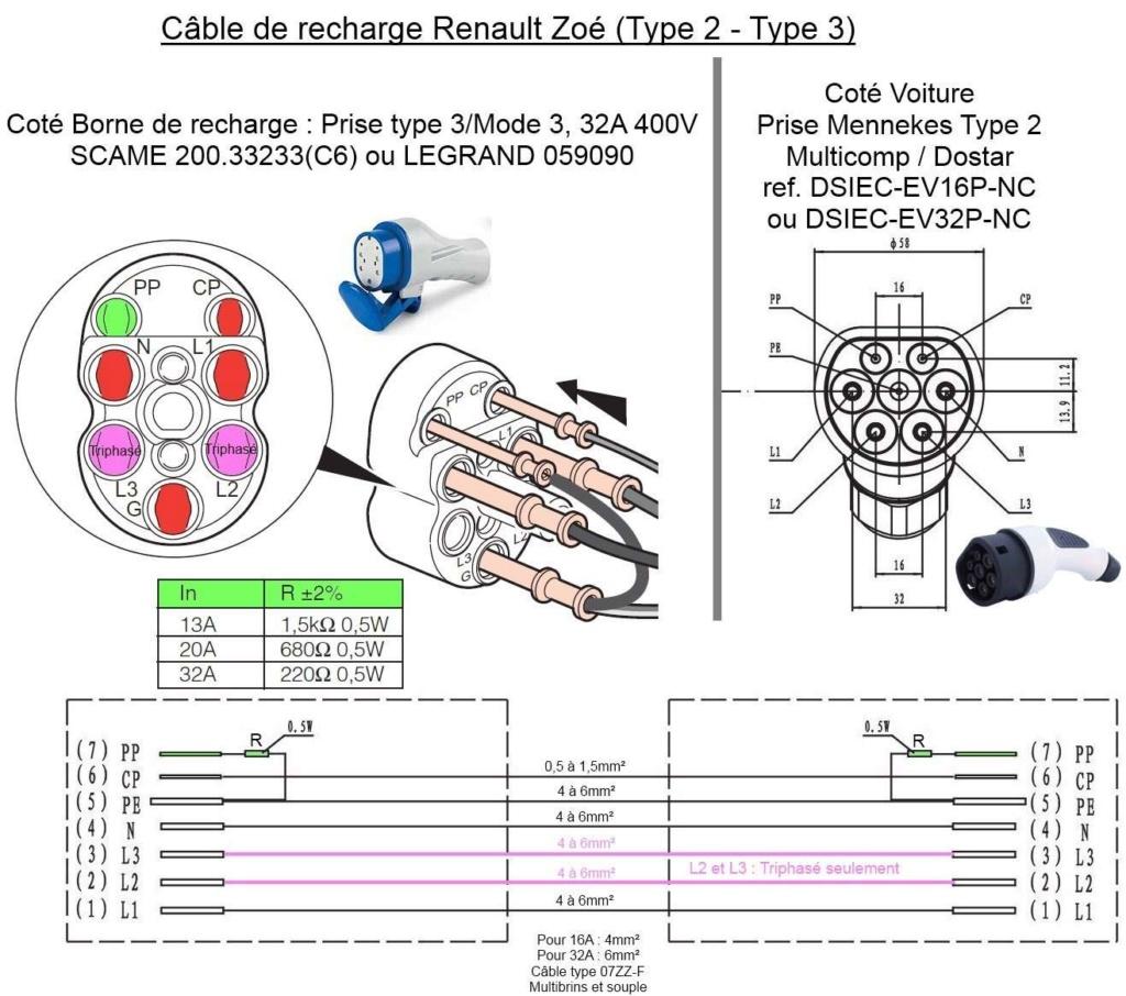 Les adaptateurs pour câble de charge.  - Page 2 Schzom10