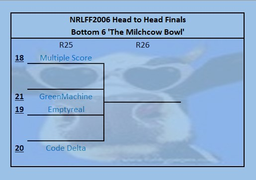 NRLFF 2006 Fantasy thread - Round 25+26 - Championship time - Page 2 Bowl13