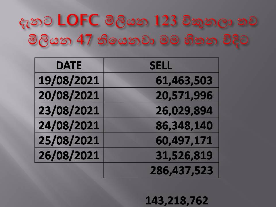 LOFC AND CLC Target Price?? - Page 3 Wr11
