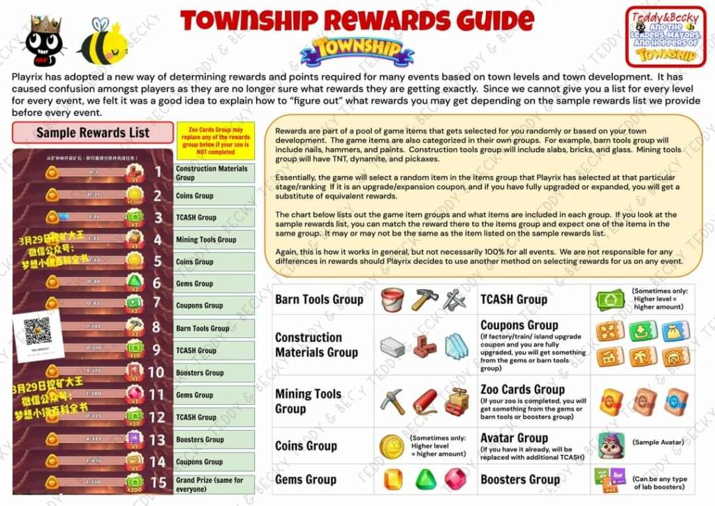 TS Reward Guide (T&B) Coupon10
