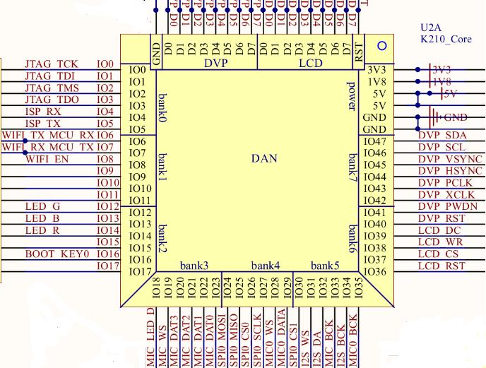 Kendryte K210 достойный микроконтроллер с ИИ Kendri12