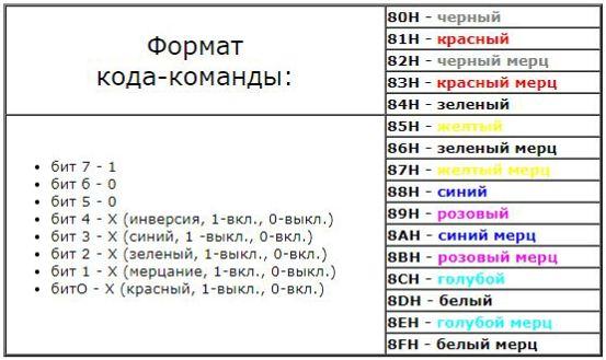 "Флейм только по теме ""Радио-86РК"". - Страница 9 O_aaa10"