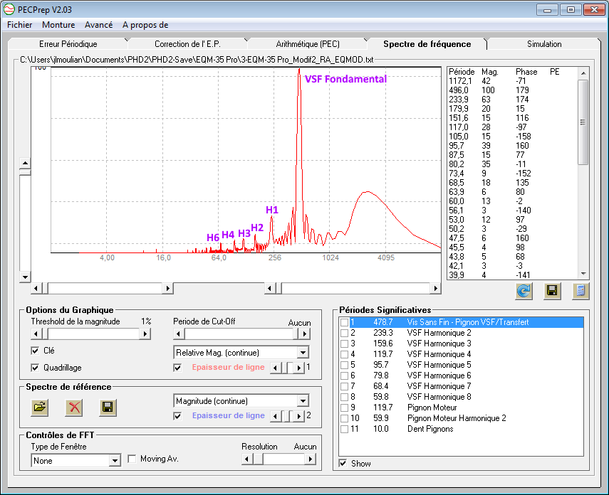 Tests et Upgrade d'une EQM35 Pro Ep-fft11