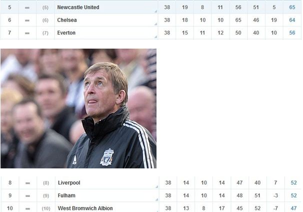 Everton 3 Newcastle 1 (Pienaar, Jelavic, Heitinga) - Page 20 Lookin10