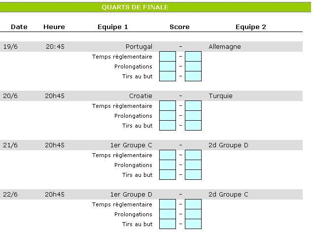 LE SUPER JEU DE L'EURO 2008 : VOTRE EQUIPE DE REVE... - Page 7 Tablea12